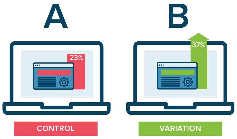 How to Accelerate Your Sales Funnel with A/B Testing