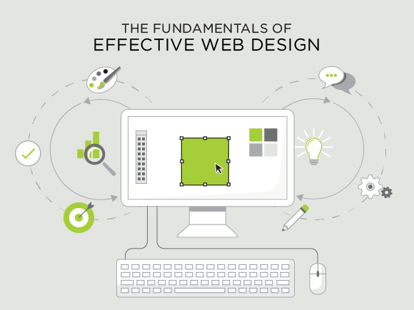 7 Effective Web Design Fundamentals You Must Know