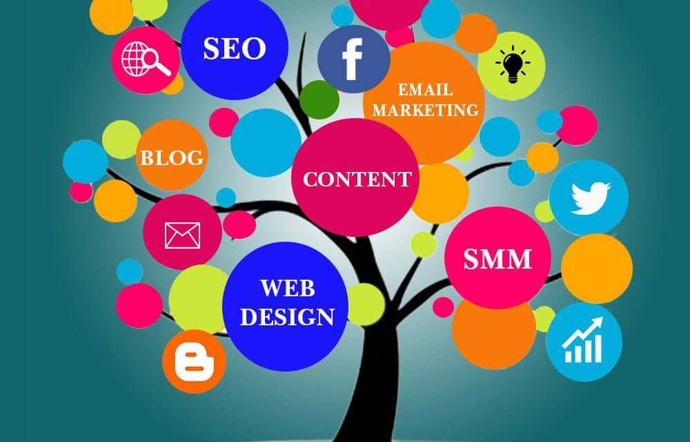 How To Use Digital Marketing To Promote Your Business?