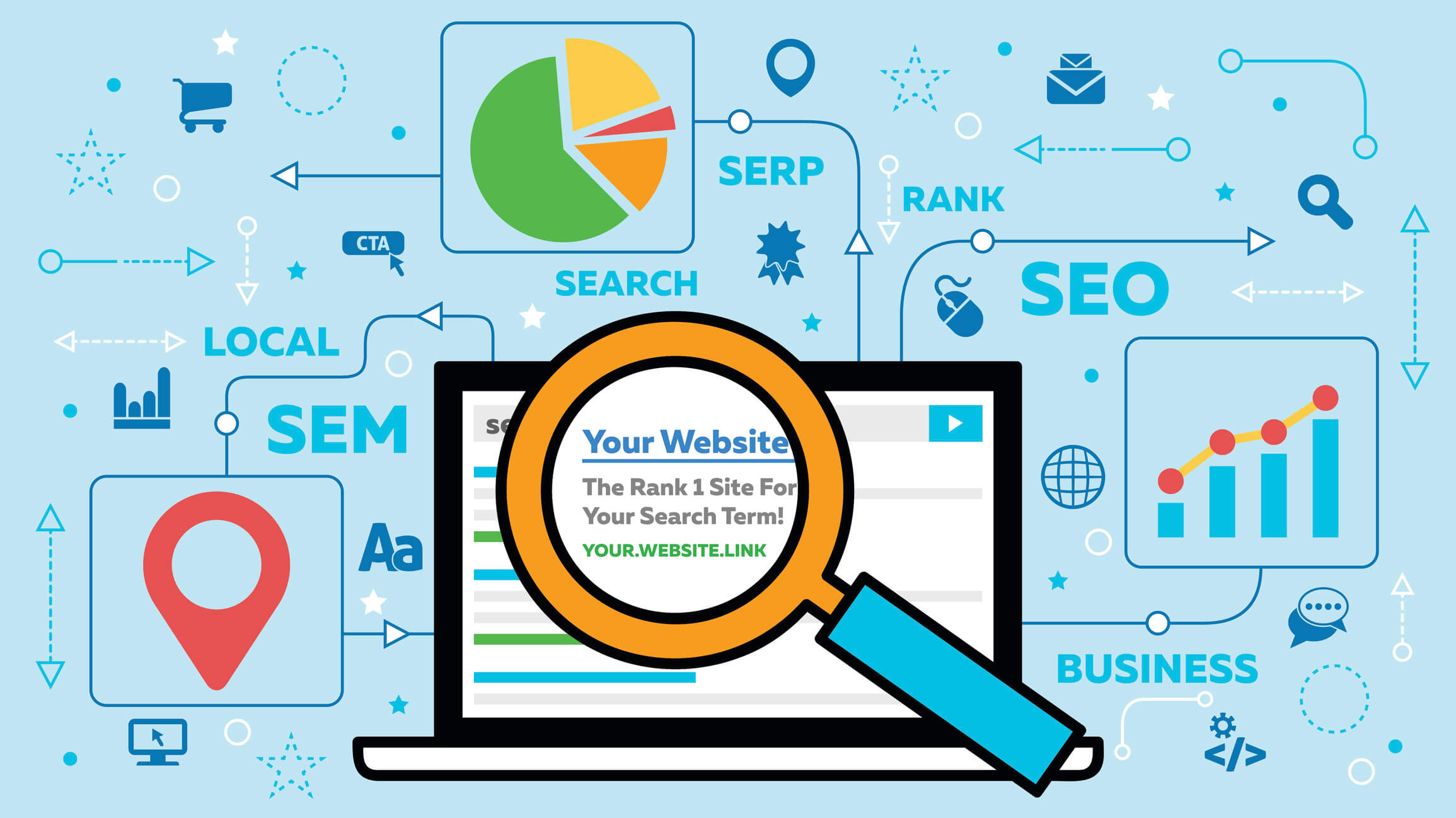 SEO Results: Learn How To Measure Them