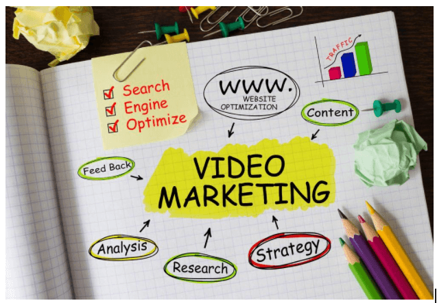 How to optimize your website using video marketing