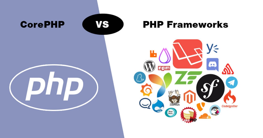 Define the Difference Between a PHP Framework and Core PHP Development