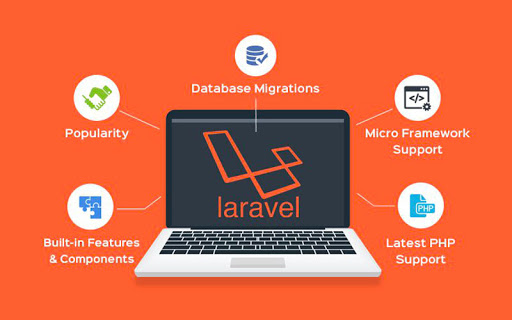 Why Is Laravel Preferred Over Other Platforms For PHP Web Development?